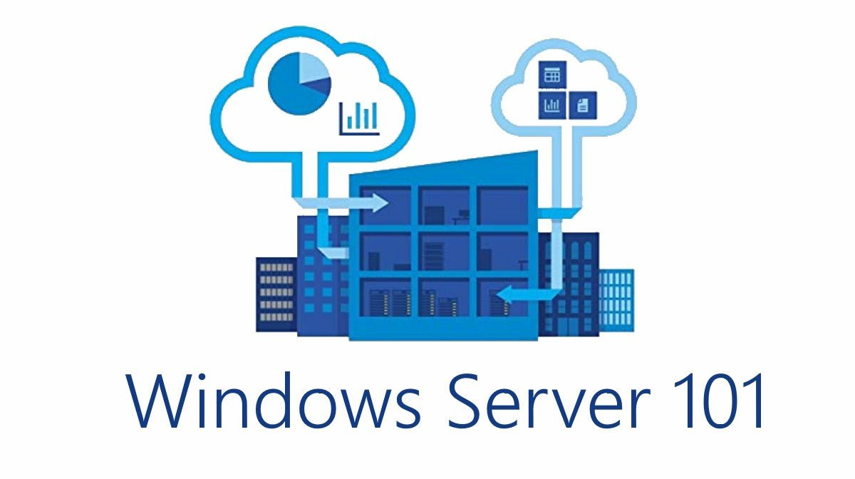 Windows Server 101: Configuring Split-Brain DNS on Windows Server