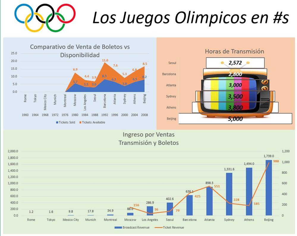 Olimpiadas Rnd2.jpg