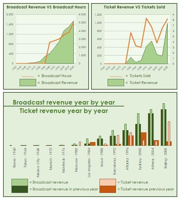 Chart challange 2.jpg