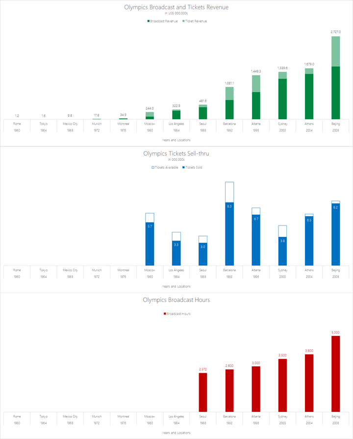 Chart Gymnastics Answer (2).png