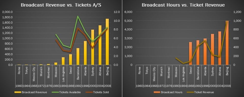 B&T Charts.jpg