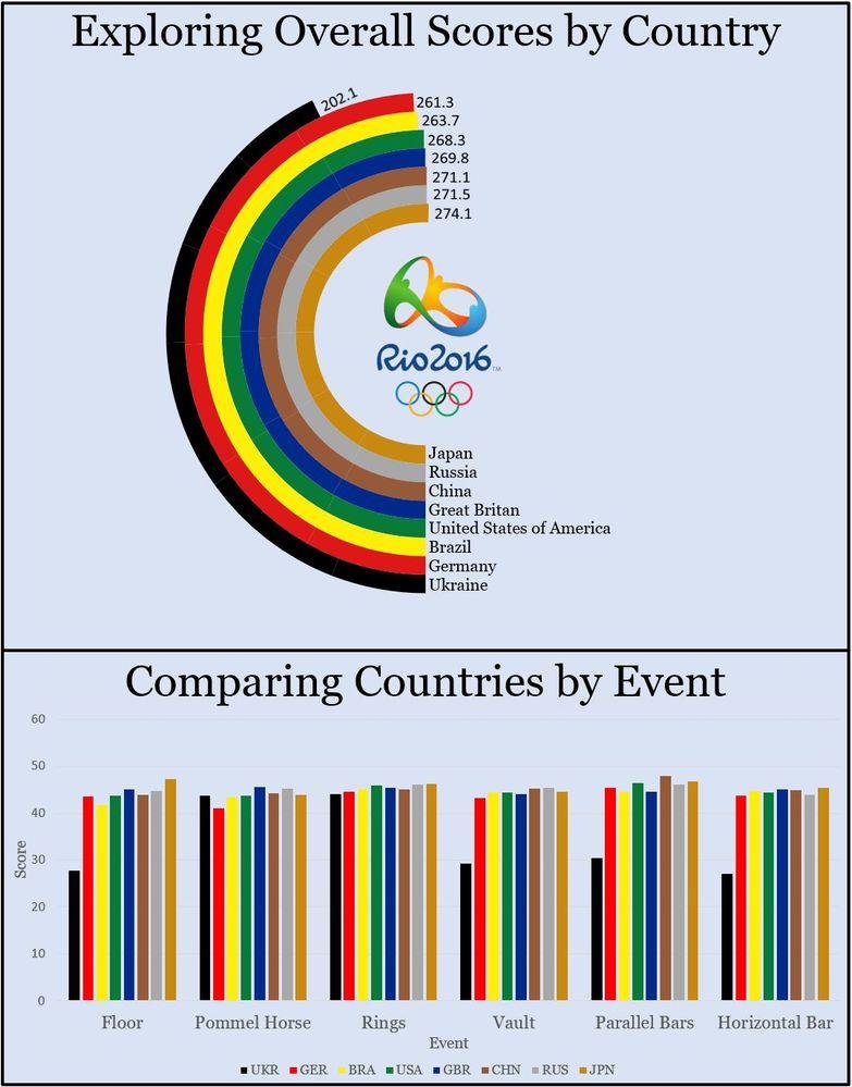 Excel Round 3 Graph.JPG
