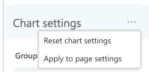 5. Chart settings.png