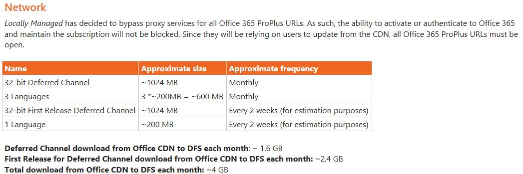 Network impact of Office 365 ProPlus - Microsoft Tech