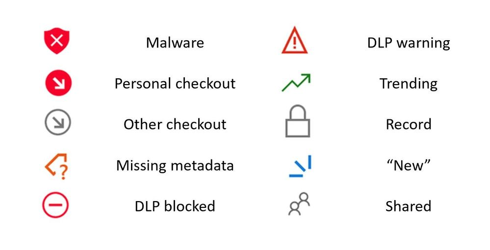 IZRP-4_Feb-2019_004_list-library_signals.jpg