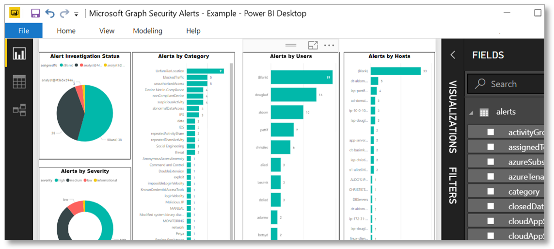 Making security integration simpler, faster, better
