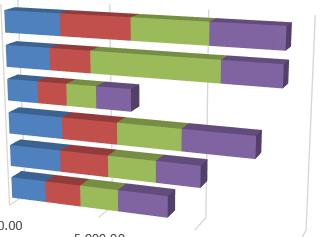 Bar Graph 2.PNG
