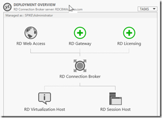 Step by Step instructions for installing RDS Session