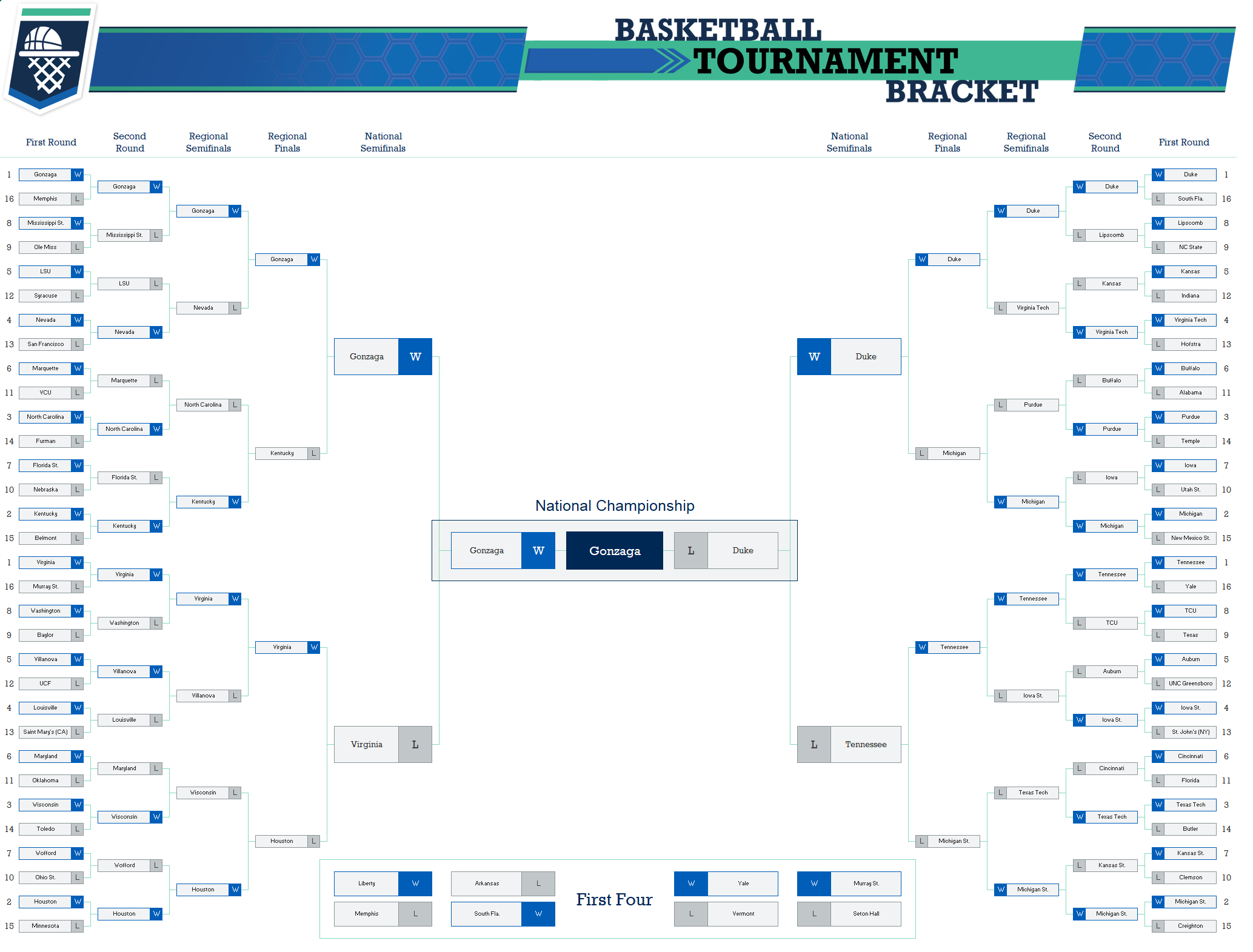 How We Built the College Basketball Prediction Spreadsheet in Excel