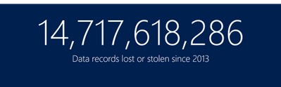 Figure 1: Data breach statistics via https://breachlevelindex.com/