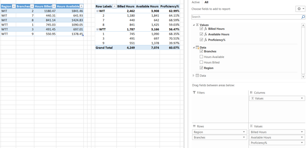 Pivot Averages using DAX.PNG