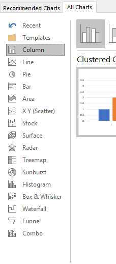 excel do not show graph map chart microsoft tech community 38217