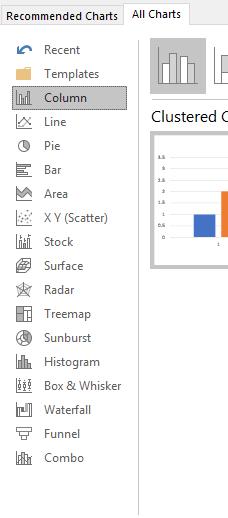 excel do not show graph map chart microsoft tech community 38217